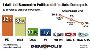 1.Barometro_Dic