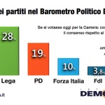 2-demopolis_21giugno