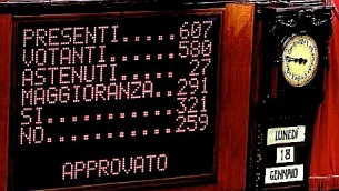 Government crisis in Italy