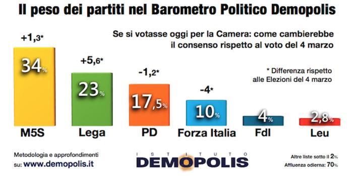 barometro-002