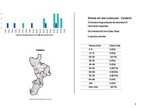 Bolletino-sorveglianza-integrata-COVID-19_12-marzo-2020_appendix