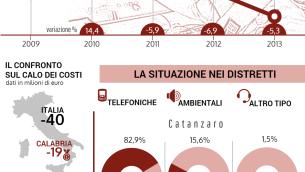 infografica bersagli Calabria